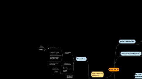 Mind Map: METAFÍSICA