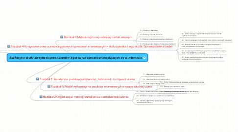 Mind Map: Edukacyjne skutki korzystania przez uczniów z gotowych opracowań znajdujacych się w Internecie.