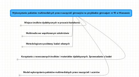 Mind Map: Wykorzystanie pakietów multimedialnych przez nauczycieli gimnazjów na przykładzie gimnazjum nr 95 w Warszawie