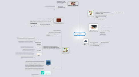 Mind Map: Votre sujet/ Identifier les sources pour votre Bibliographie