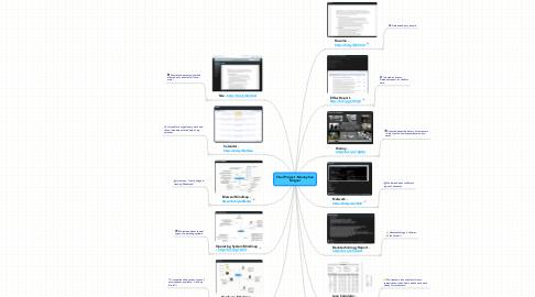 Mind Map: Final Project - Manny San Miguel