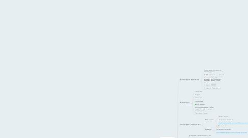 Mind Map: Unopar Junho e Julho