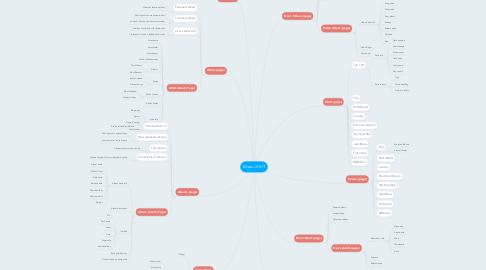 Mind Map: Music UI KIT