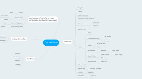 Mind Map: De 19e Eeuw