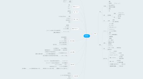 Mind Map: 浅野雅人