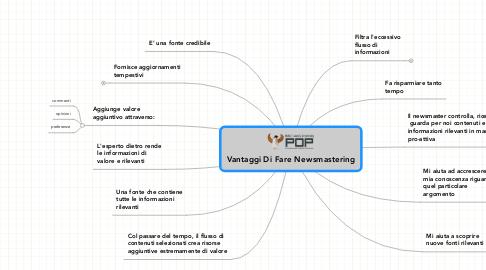 Mind Map: Vantaggi Di Fare Newsmastering