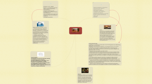 Mind Map: Procedimiento Ordinario