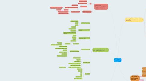 Mind Map: Escenarios para la Educación en el contexto de la Globalización y la Postmodernidad