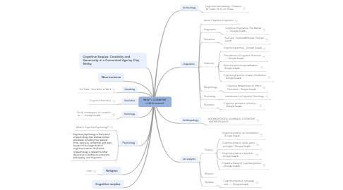 Mind Map: WHAT's COGNITIVE  in 2010 science?