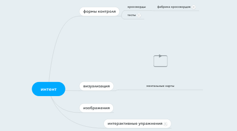 Mind Map: интент
