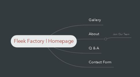 Mind Map: Fleek Factory   Homepage