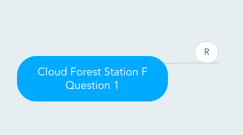 Mind Map: Cloud Forest Station F Question 1