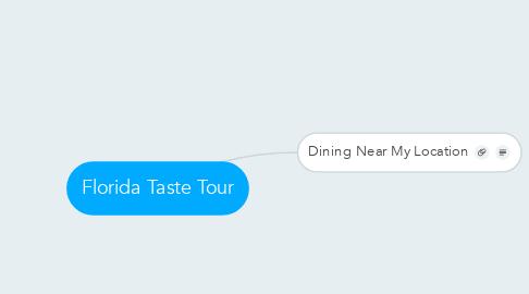 Mind Map: Florida Taste Tour