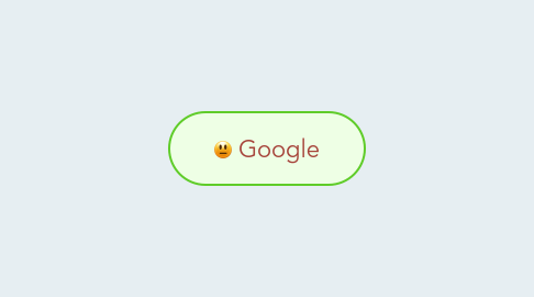Mind Map: Google