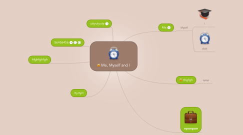 Mind Map: Me, Myself and I