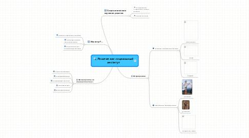 Mind Map: Религия как социальный институт