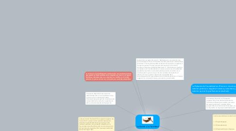 Mind Map: La Acción y La Tipicidad