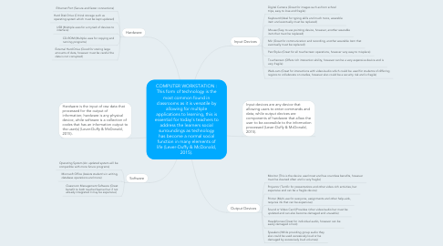 Mind Map: COMPUTER WORKSTATION : This form of technology is the most common found in classrooms as it is versatile by allowing for multiple applications to learning, this is essential for today's teachers to address the learners social surroundings as technology has become a normal social function in many elements of life (Lever-Duffy & McDonald, 2015).