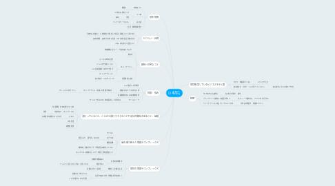 Mind Map: 山本昌広