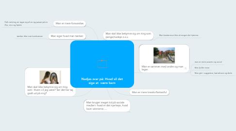 Mind Map: Nadjas svar på: Hvad vil det sige at være barn