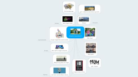 Mind Map: Hvad er barndom?