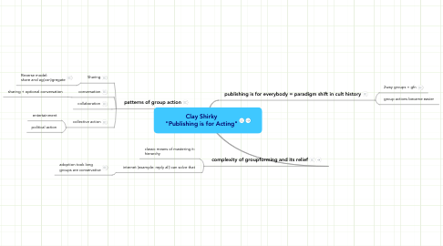 "Mind Map: Clay Shirky ""Publishing is for Acting"""