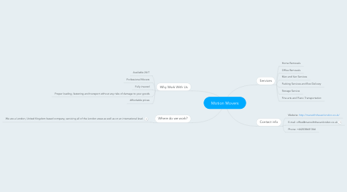 Mind Map: Motion Movers