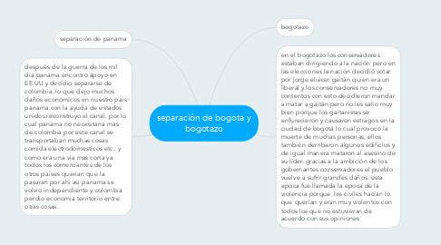 Mind Map: separación de bogota y bogotazo