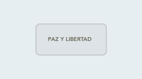 Mind Map: PAZ Y LIBERTAD