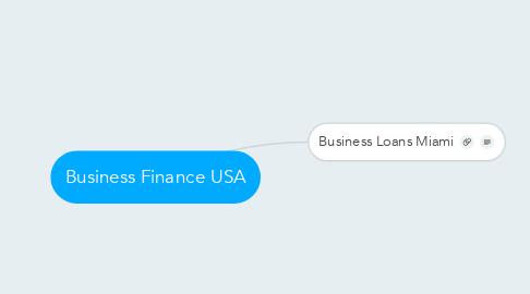 Mind Map: Business Finance USA