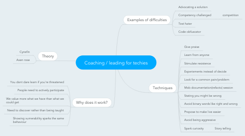 Mind Map: Coaching / leading for techies