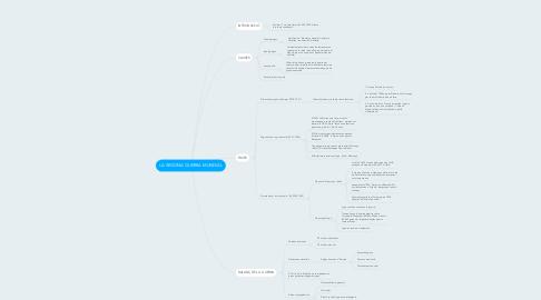 Mind Map: LA SEGONA GUERRA MUNDIAL