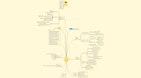 Mind Map: Our ideal local government
