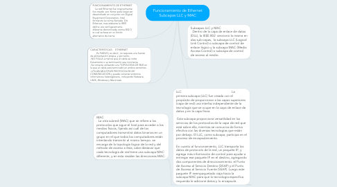 Mind Map: Funcionamiento de Ethernet Subcapas LLC y MAC