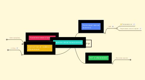 Mind Map: Магистратура 2 семестр