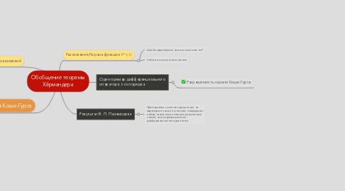 Mind Map: Обобщение теоремы Хёрмандера