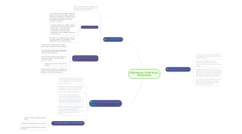 Mind Map: Utilitarismo, Positivismo, Historicismo