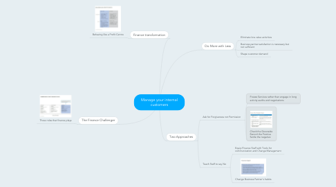 Mind Map: Manage your internal customers
