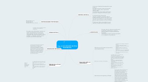 Mind Map: Copy of LOS CÓDIGOS DE ÉTICA PROFESIONAL