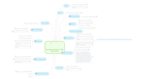 Mind Map: Typology of scenarios : SRS, PELE, EVAL