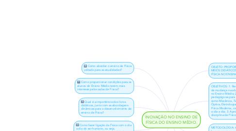 Mind Map: INOVAÇÃO NO ENSINO DE FÍSICA DO ENSINO MÉDIO.