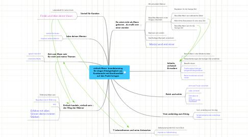 Mind Map: einfach Mann  brandstorming für slogan Einzigartigkeit aus Kundensicht mit Emotionalität auf den Punkt bringen