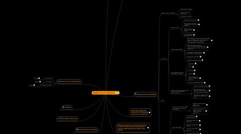 Mind Map: Дифференциальные уравнения