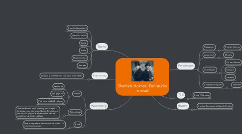 Mind Map: Sherlock Holmes: Een studie in rood