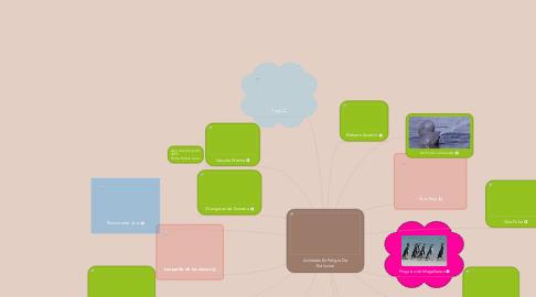 Mind Map: Animales En Peligro De Extincion