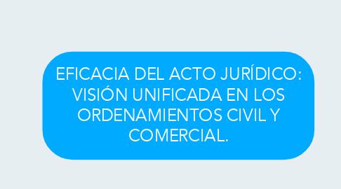 Mind Map: EFICACIA DEL ACTO JURÍDICO: VISIÓN UNIFICADA EN LOS ORDENAMIENTOS CIVIL Y COMERCIAL.