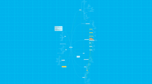 Mind Map: Проект wpcrm
