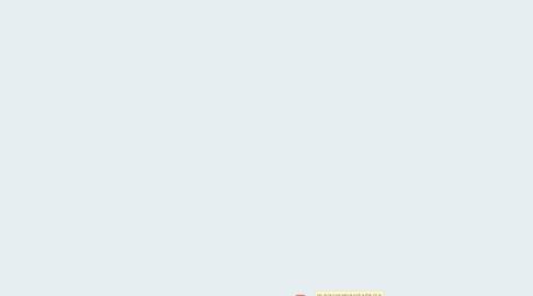 Mind Map: USO DE LOS ORGANIZADORES GRÁFICOS WEB 2.0 EN LA MEJORA DE LOS APRENDIZAJES DEL ÁREA DE MATEMÁTICA.