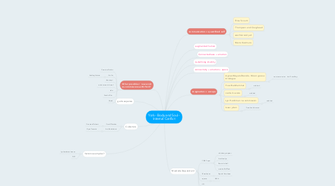 Mind Map: York - Body and Soul - Internal Conflict