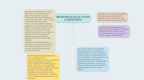 Mind Map: IMPORTANCIA DE LAS TICS EN LA EDUCACION
